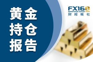 7月1日 COMEX 8月期金未平仓合约增加11698手