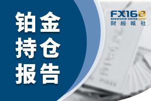 7月1日 NYMEX 10月期铂未平仓合约增加642手