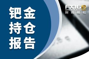 7月1日 NYMEX 9月期钯未平仓约增加271手