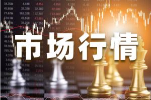 黄金市场怎么走势取决于今天收盘?欧元/美元、英镑/美元、现货黄金走势预测