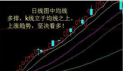 洛胜金:投资黄金原油新手必学,老手必看!