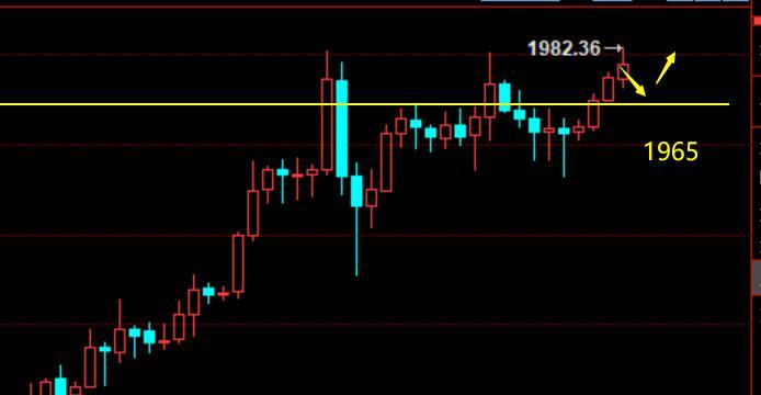 欧美盘:黄金将走新高,原油白银外汇策略,在线解套