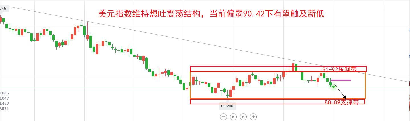 今日最新黄金走势分析操作建议,市场恐遭抛售行情神仙打架