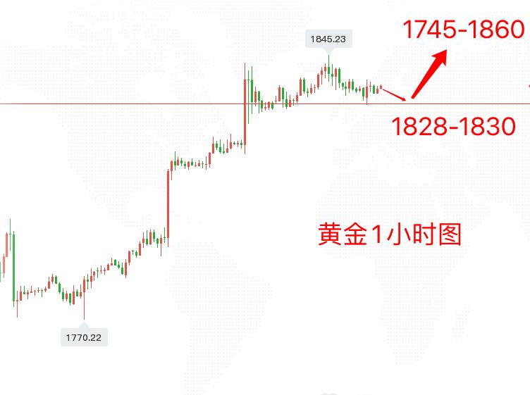 叶云宏:黄金顺势而为1830继续多!油64.9空看63